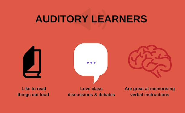 a comparison of visual learners and auditory learners Did you know that everyone learns differently in fact, there are three main learning styles among students: visual, auditory, and kinesthetic you may be more comfortable with one or a combination of these learning styles do you know what kind of learner you are.